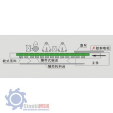 RK-MS-2S1W Автоматический кромкошлифовальный станок